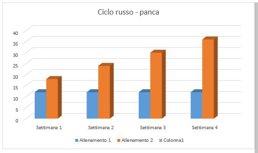 ciclo-russo-panca